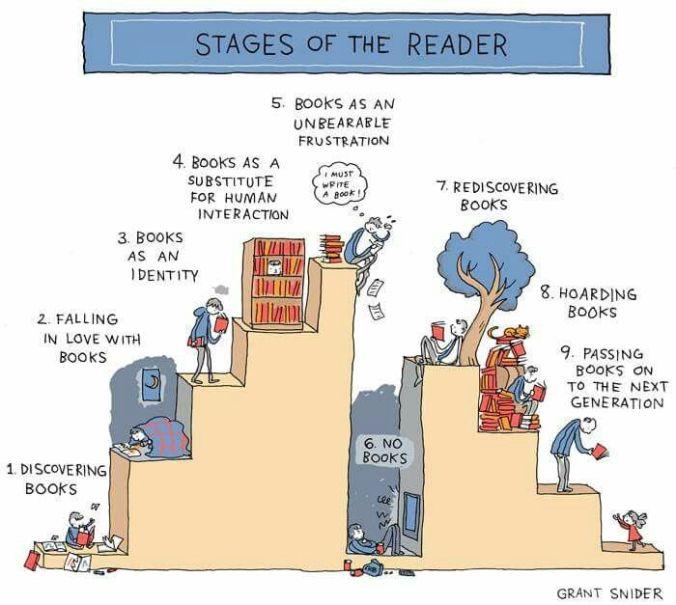 stagesofreader.jpg